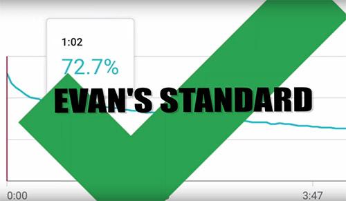 evan carmichaels audience retention 70 percent after one minute